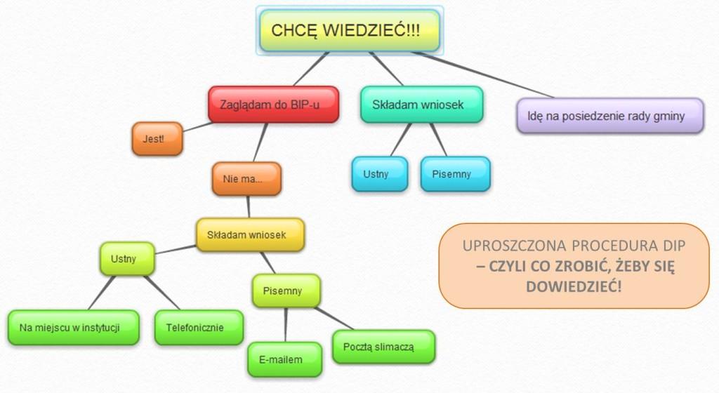 www.informacjapubliczna.org.pl