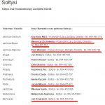 Soltysi_tel_jedlicze